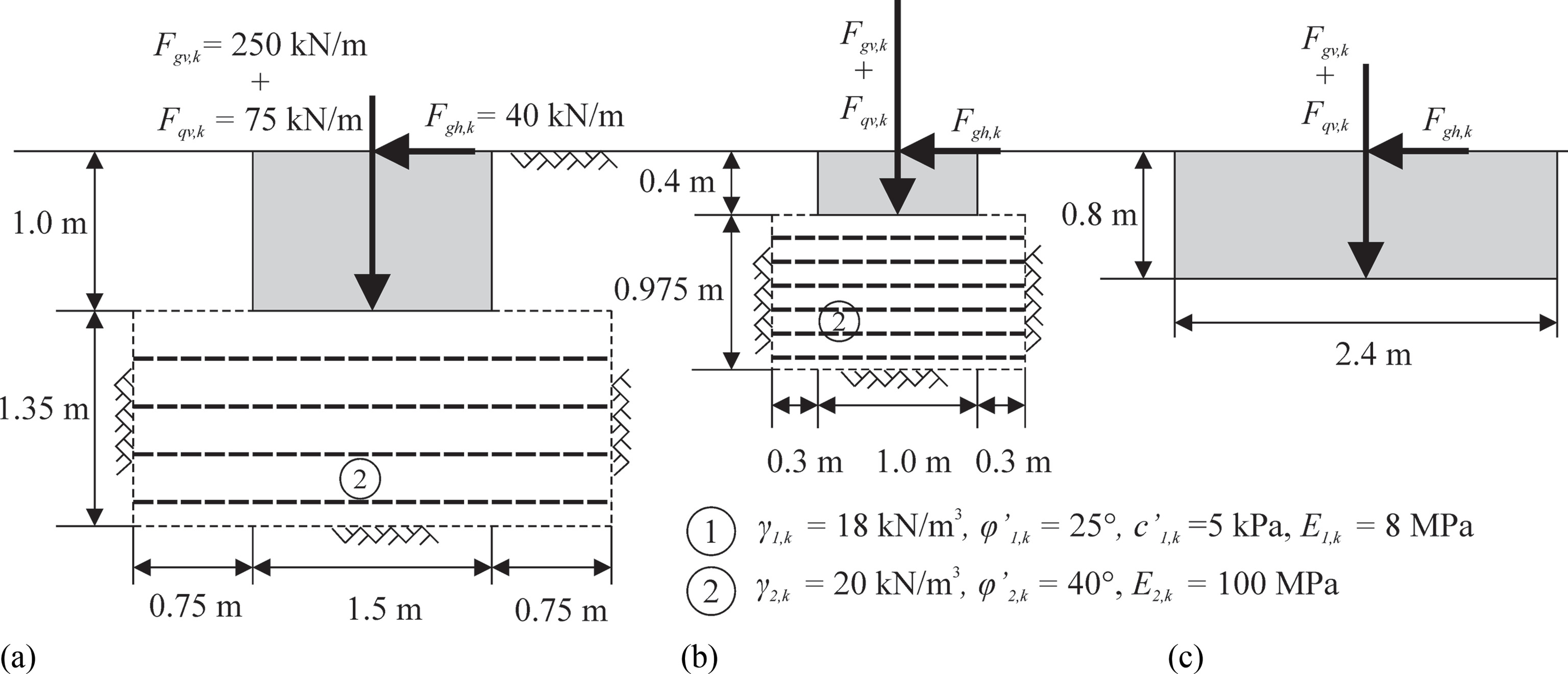 Optimal Design of Reinforced Pad Foundation and Strip Foundation