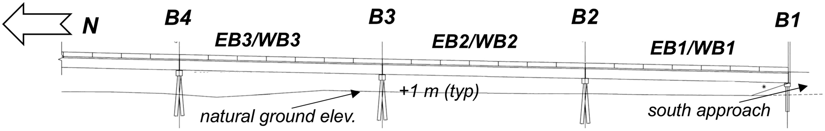 Drag-Induced Displacement of a Simply Supported Bridge Span