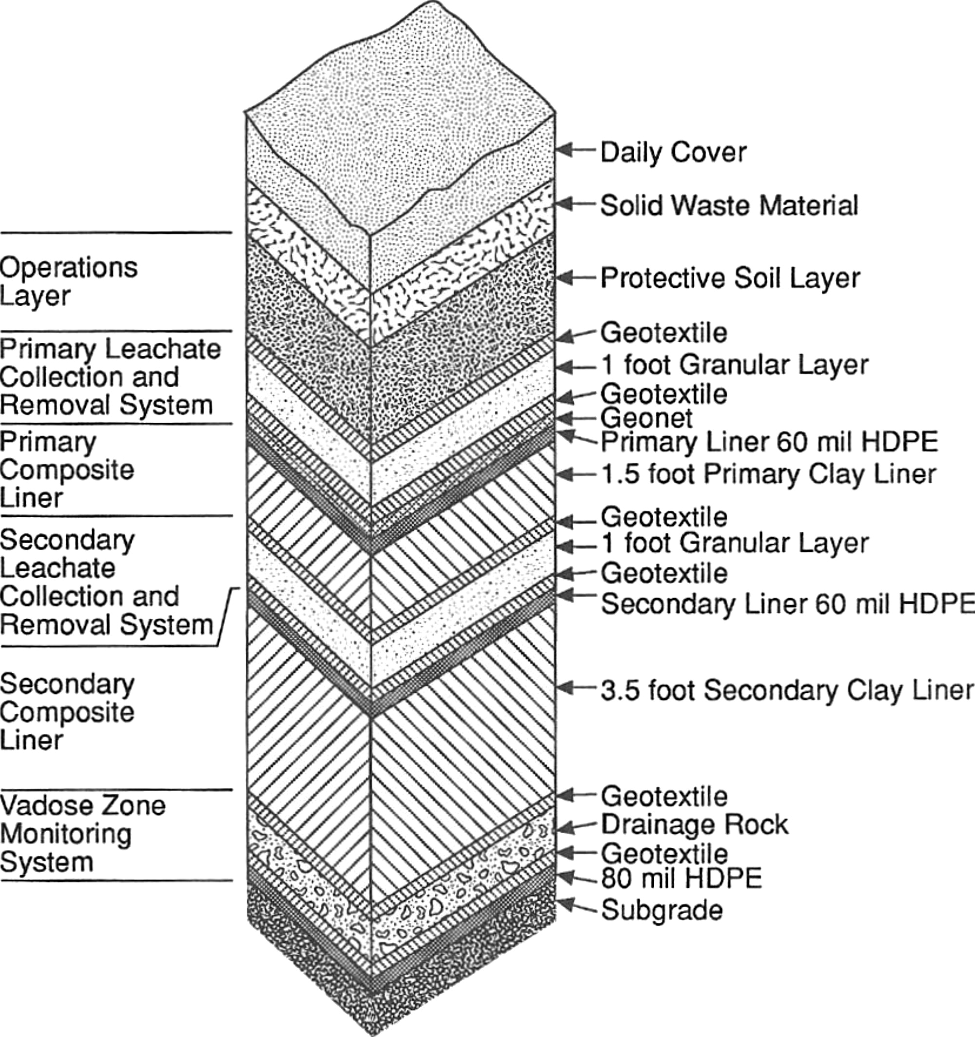 Geotechnical Surprisesor Are They 1 The 2004 H Bolton Seed Secondary Double Glazing Facts Gt System Diagram Lecture Journal Of And Geoenvironmental Engineering Vol 135 No 8
