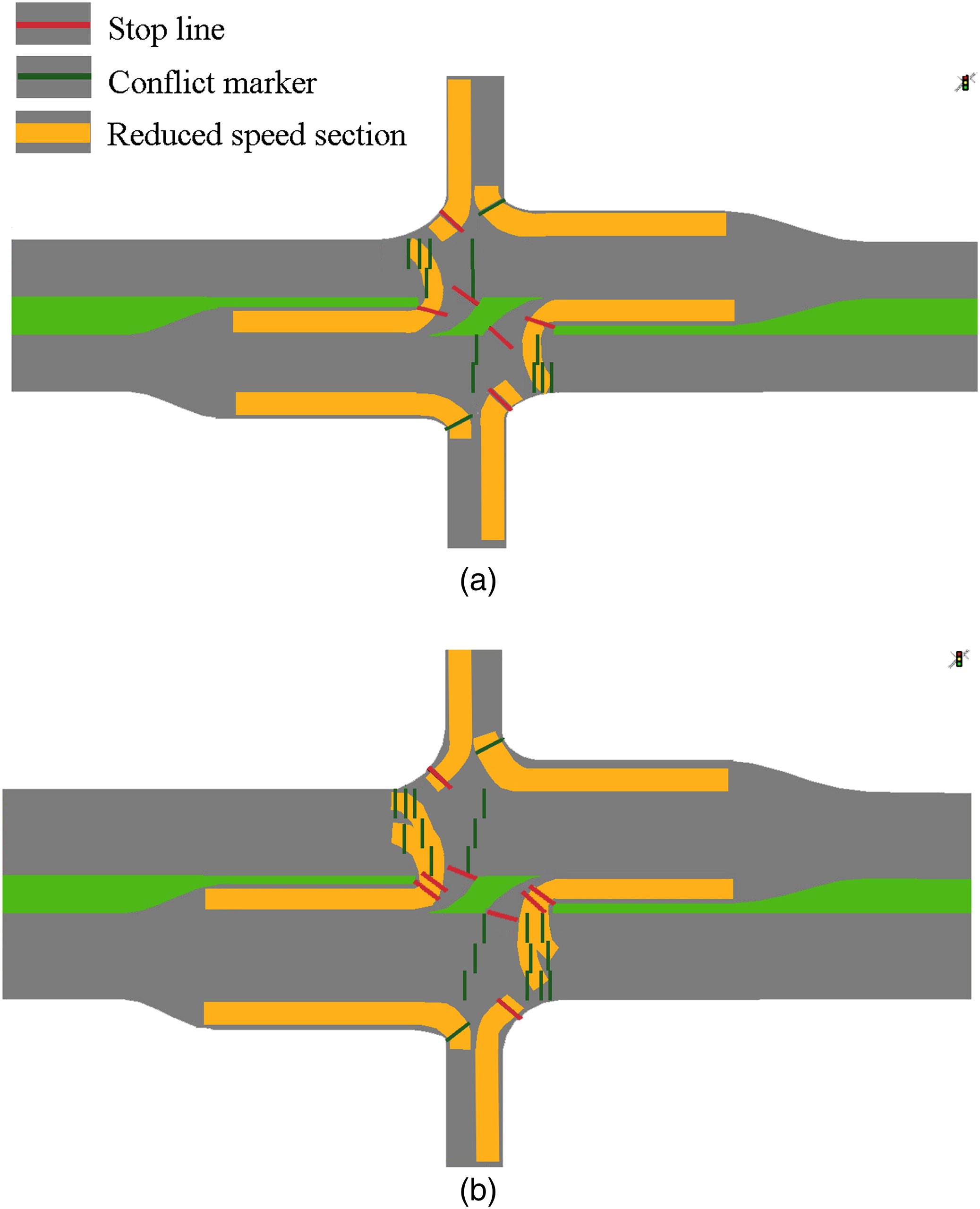 Development of a VISSIM Simulation Model for U-Turns at
