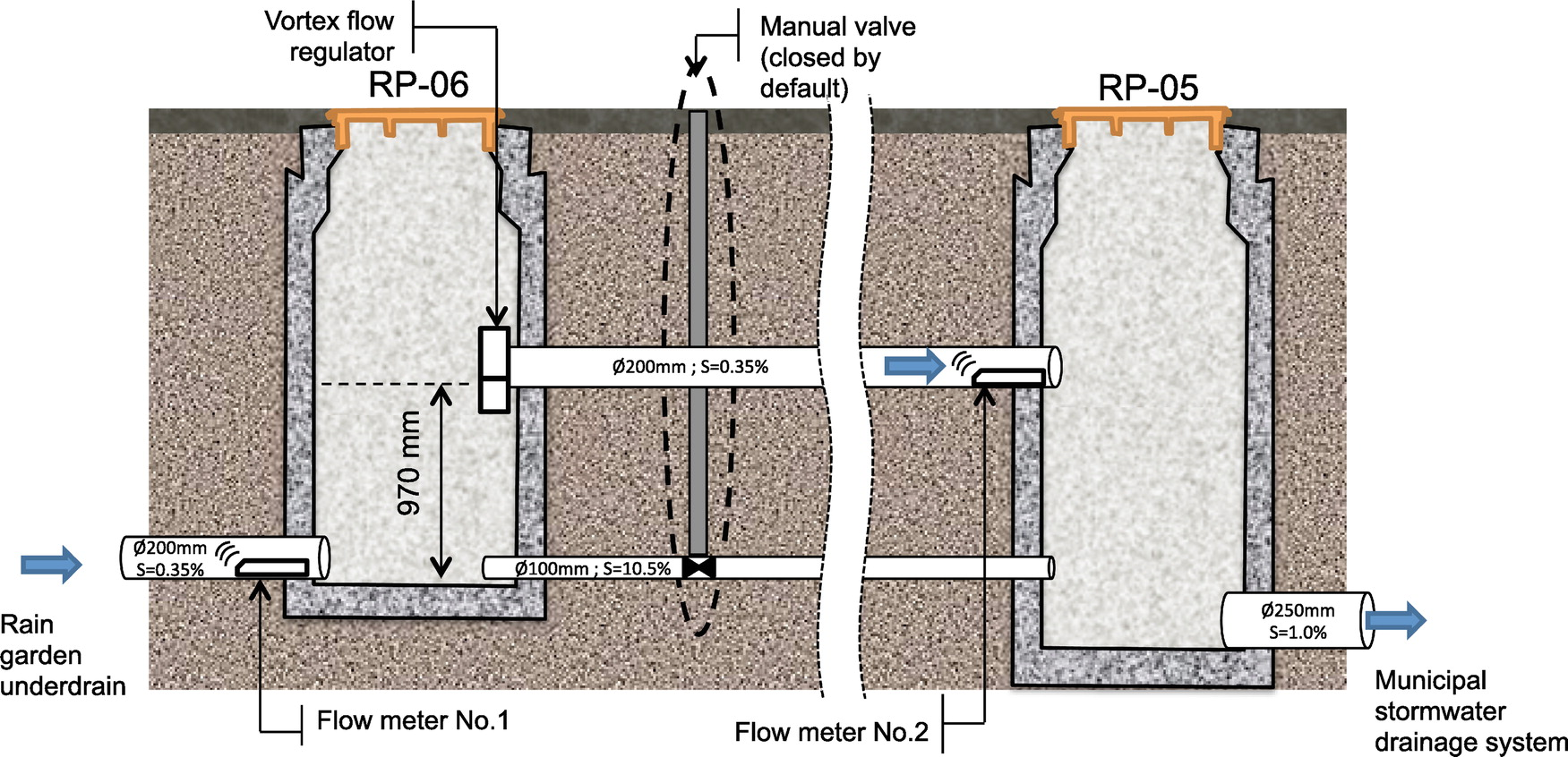 Monitoring of a Rain Garden in Cold Climate: Case Study of a Parking on