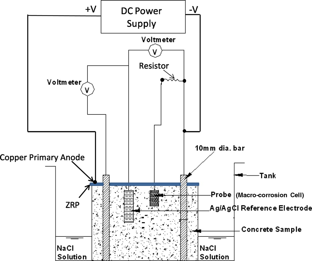 cathodic protection wiring diagram