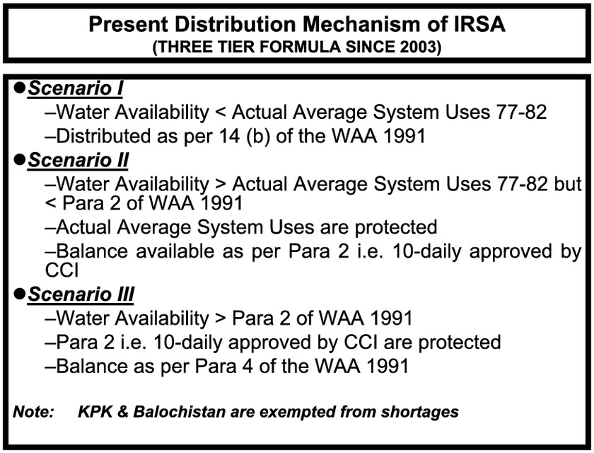 Pakistan's Water Apportionment Accord of 1991: 25 Years and Beyond