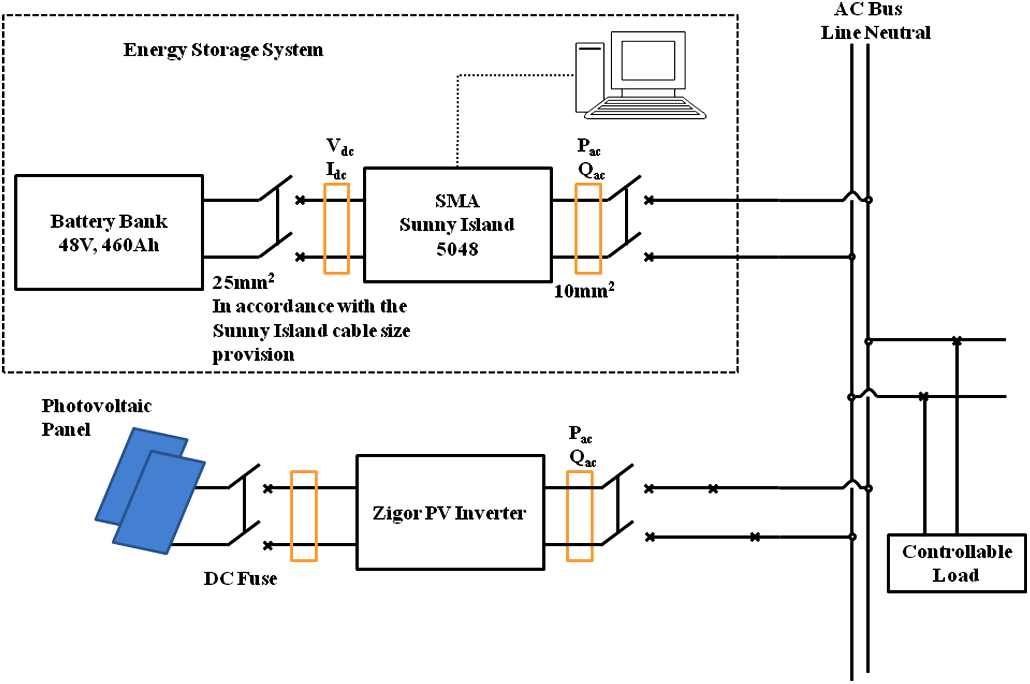 Novel Fuzzy Controlled Energy Storage For Low Voltage Distribution Dc Wiring Diagram Atlas Point Motor Networks With Photovoltaic Systems Under Highly Cloudy Conditions Journal Of