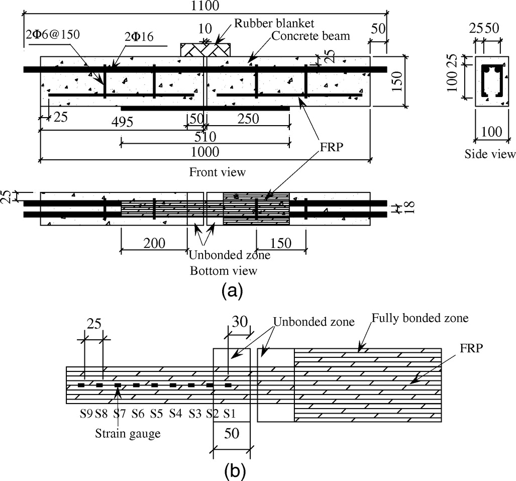 Experimental study on dynamic behavior of cfrp to concrete interface experimental study on dynamic behavior of cfrp to concrete interface journal of composites for construction vol 20 no 5 fandeluxe Images