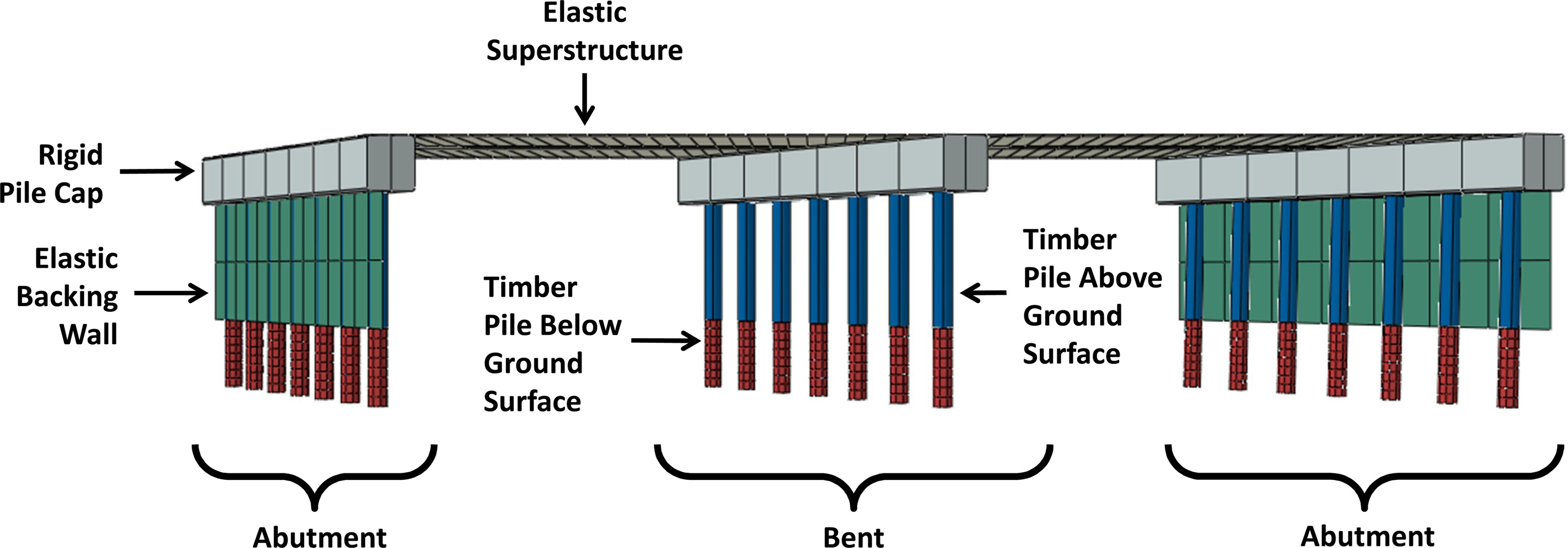 Load Rating of Deteriorated and FRP-Retrofitted Bridge Abutment