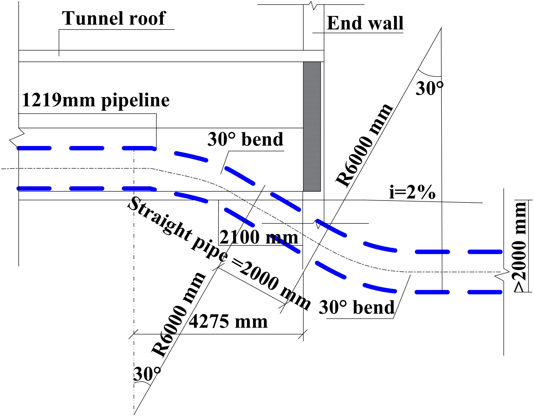 Using The Unit Force Method To Analyze Thrust Acting On Anchor Piping Layout Books Blocks Caused By Thermal Expansion Displacement Of X80 Tunnel Pipelines Journal Pipeline