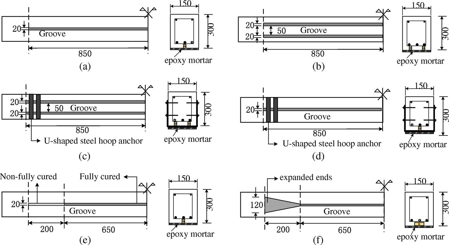Performance and parametric analysis of flexural strengthening for rc performance and parametric analysis of flexural strengthening for rc beams with nsm cfrp bars journal of composites for construction vol 18 no 4 fandeluxe Images