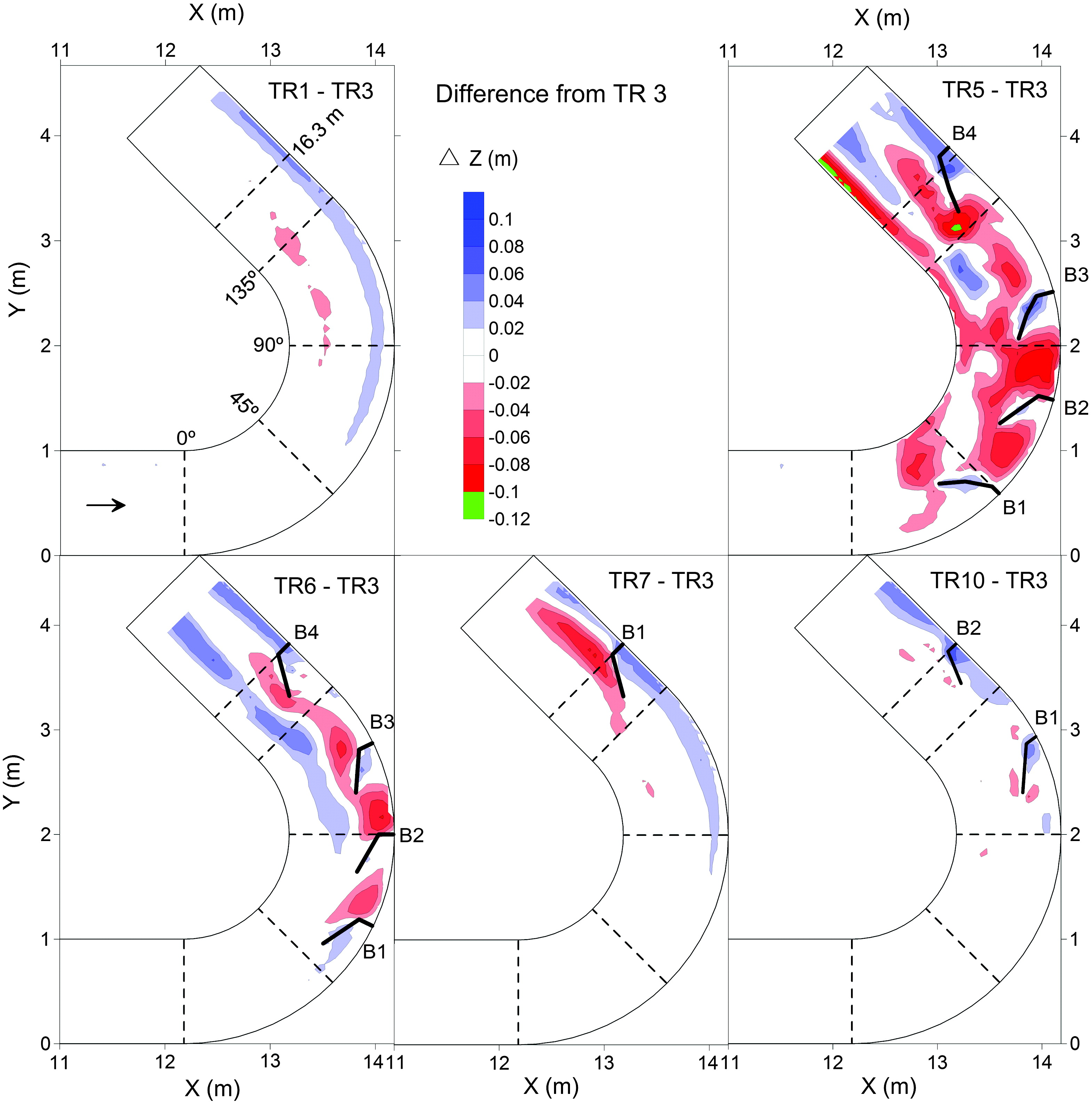 3D Flow and Sediment Dynamics in a Laboratory Channel Bend