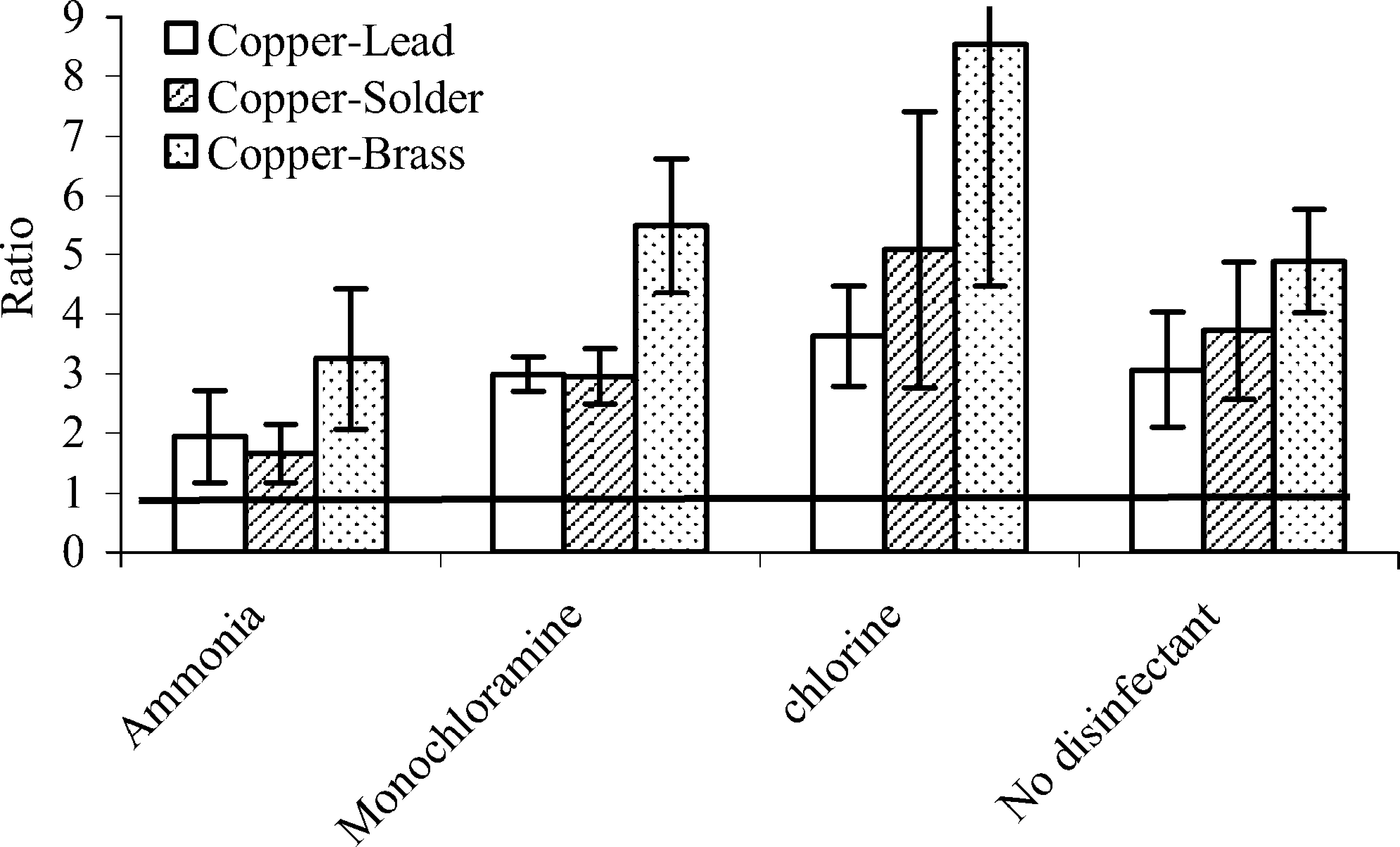 Effect of Nitrification and GAC Filtration on Copper and Lead ...