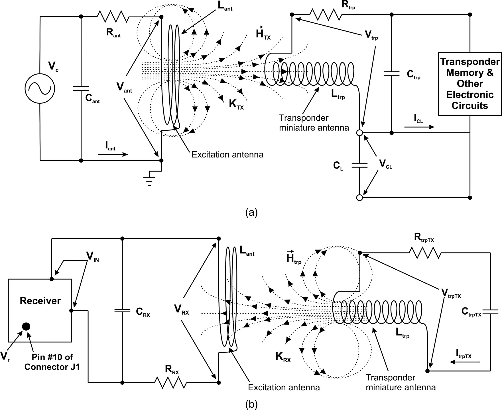 Identification Of The Burial Depth Radio Frequency Excitation Circuit Illustrated Above Consists Transponders In Riverine Applications Journal Hydraulic Engineering Vol 141