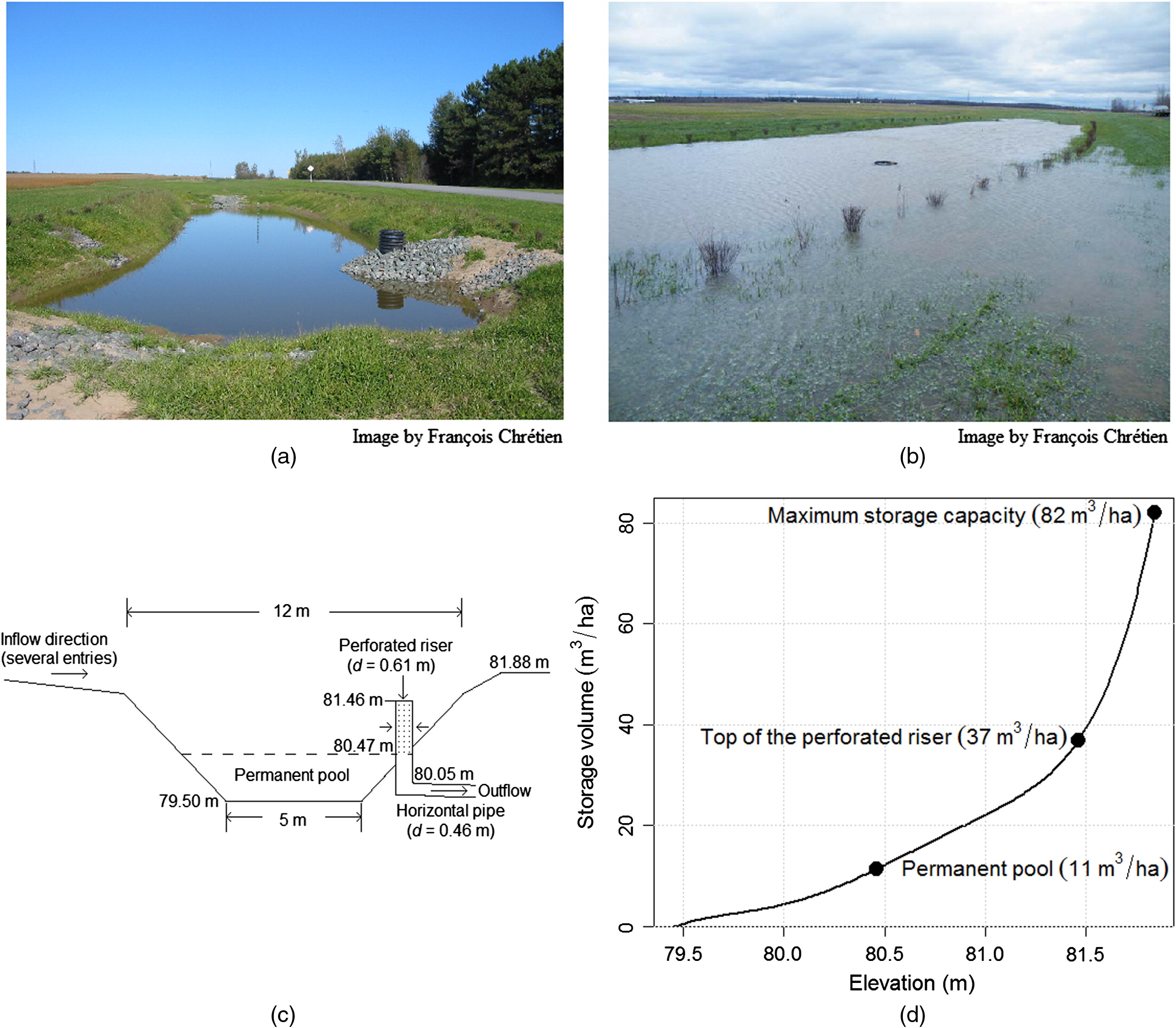 Performance Analysis of a Wet-Retention Pond in a Small