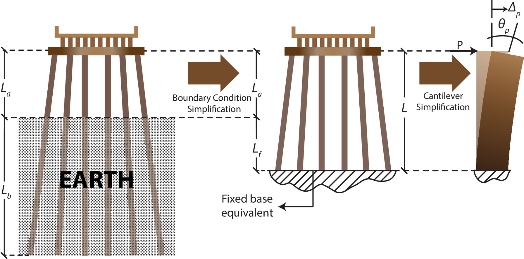 Real-Time Reference-Free Displacement of Railroad Bridges