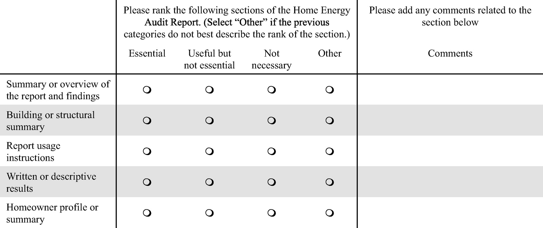 Content Analysis of Home Energy Audit Reports: Quantitative