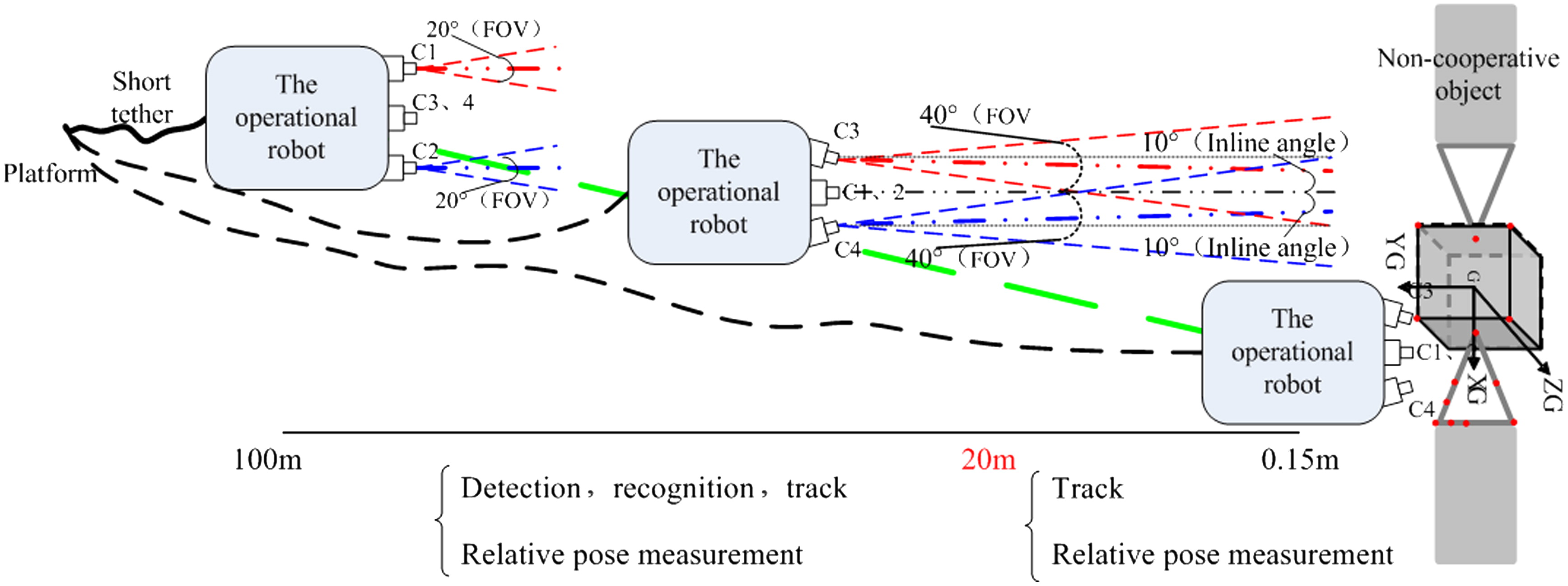 Novel Method Of Monocular Real Time Feature Point Tracking For Radar Aircraft Vector Clip Wiring Circuit Diagram Tethered Space Robots Journal Aerospace Engineering Vol 27 No 6
