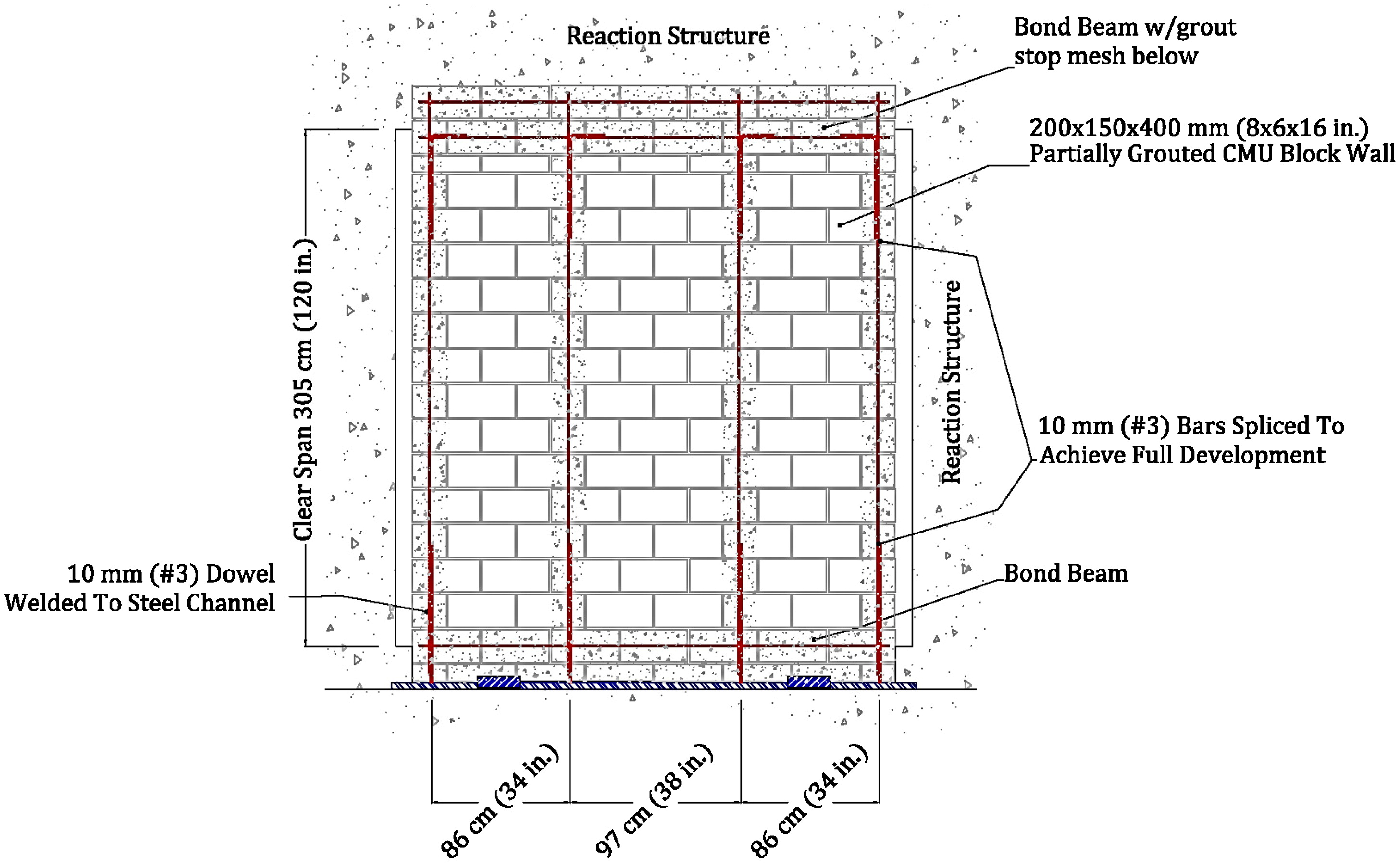 Performance Of Partially Grouted Minimally Reinforced CMU Cavity Walls Against Blast Demands II Under Impulse Loads