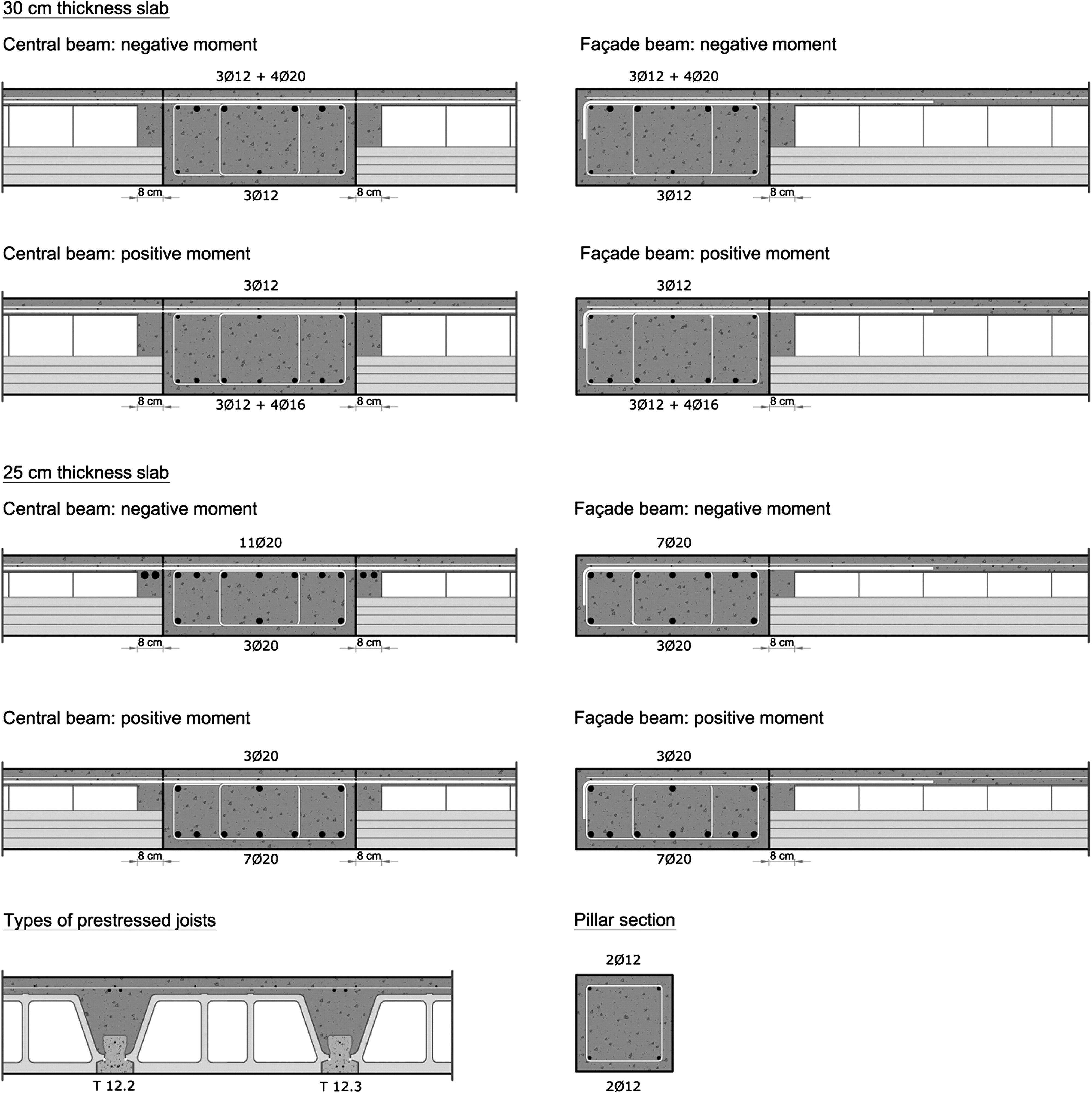 Diagnosis And Intervention Criteria In Slabs Damaged By Severe Drawing Moment Diagram Corrosion Of Prestressed Joists Journal Performance Constructed Facilities Vol 29