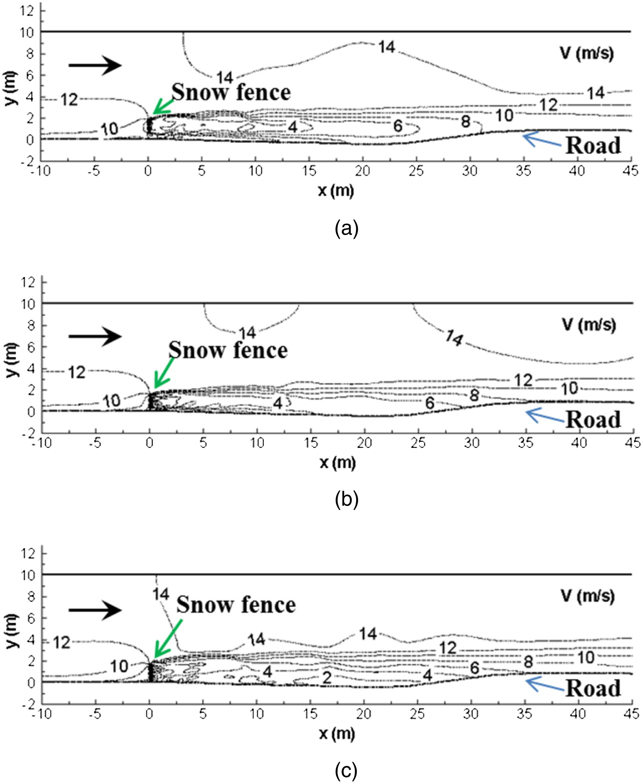 method to assess efficiency and improve design of snow fences | journal of  engineering mechanics | vol 141, no 3