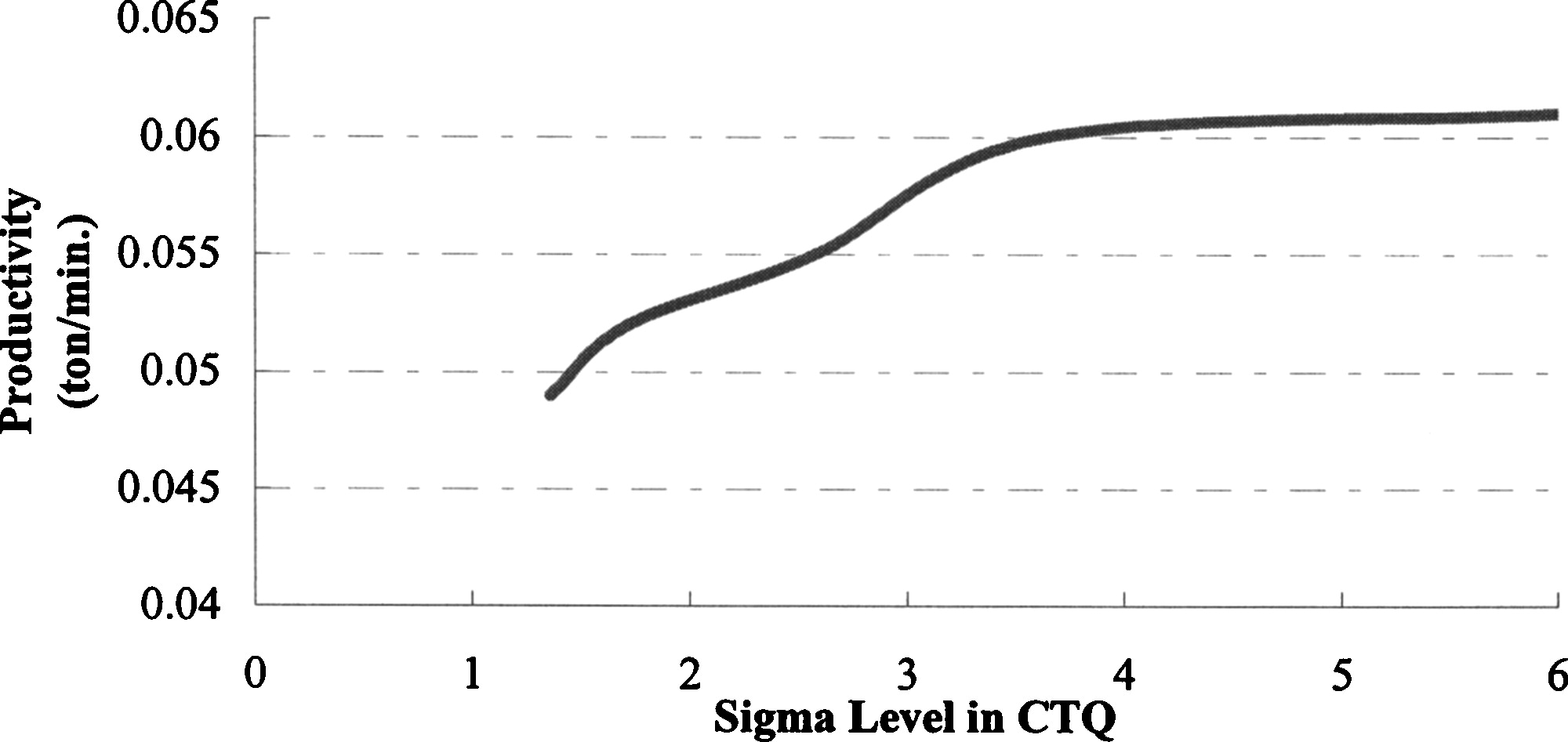 Six Sigma Based Approach To Improve Performance In Construction Fishbone Diagram Welding Defects Operations Journal Of Management Engineering Vol 24 No 1