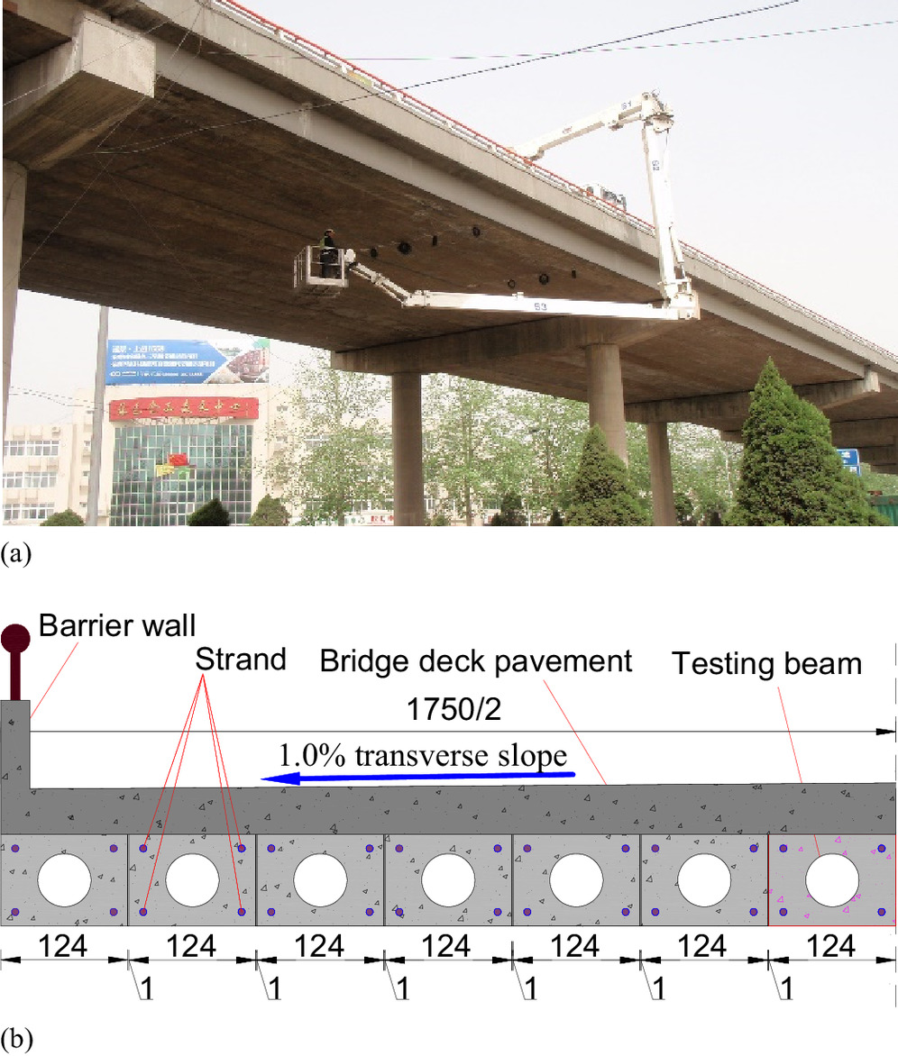 Strengthening a 20-Year-Old Post-Tensioned Concrete Box Beam