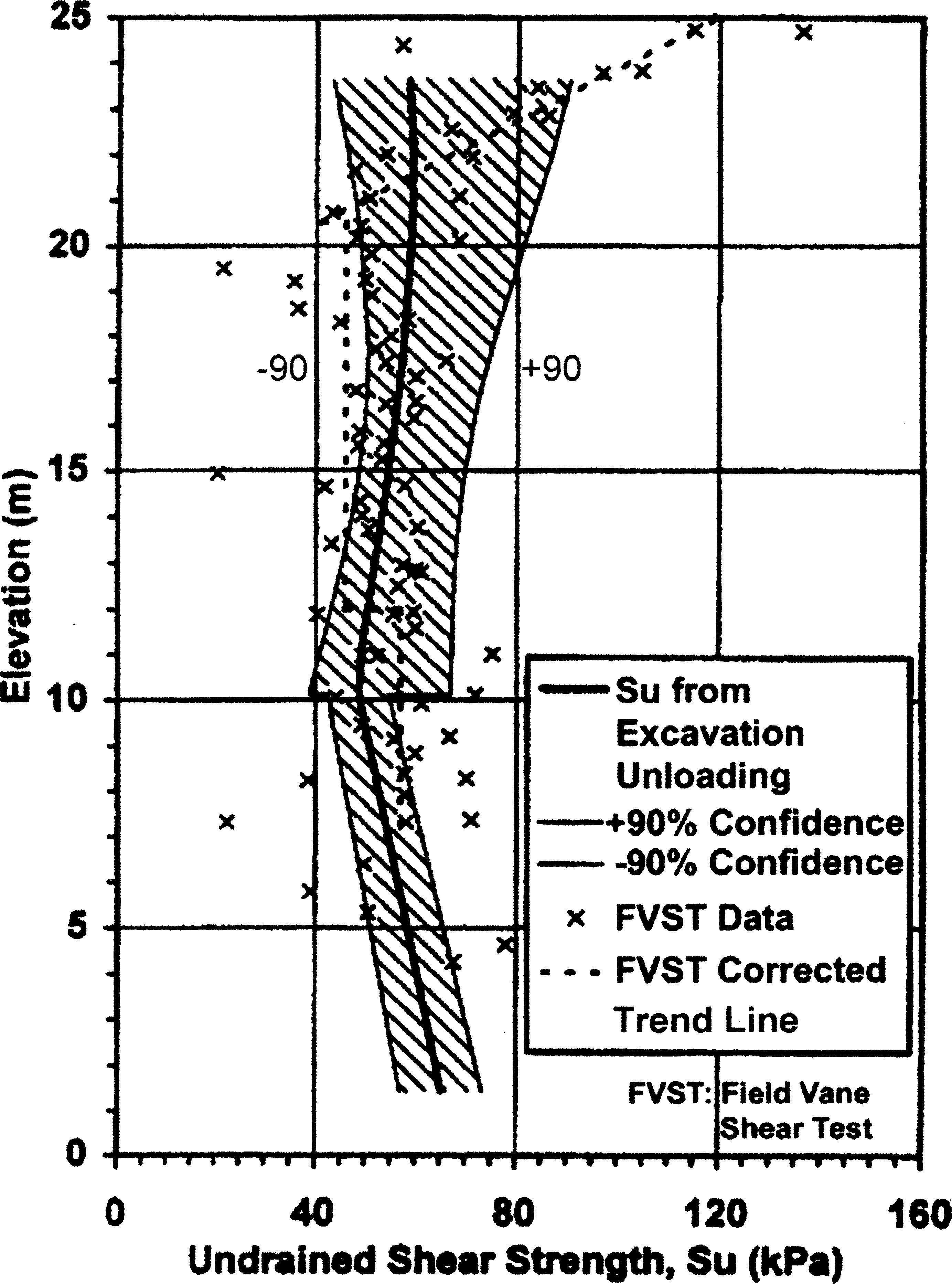 Lessons Learned For Ground Movements And Soil Stabilization From The Problem 407 Shear Moment Diagrams Strength Of Materials Review Boston Central Artery Journal Geotechnical Geoenvironmental Engineering Vol