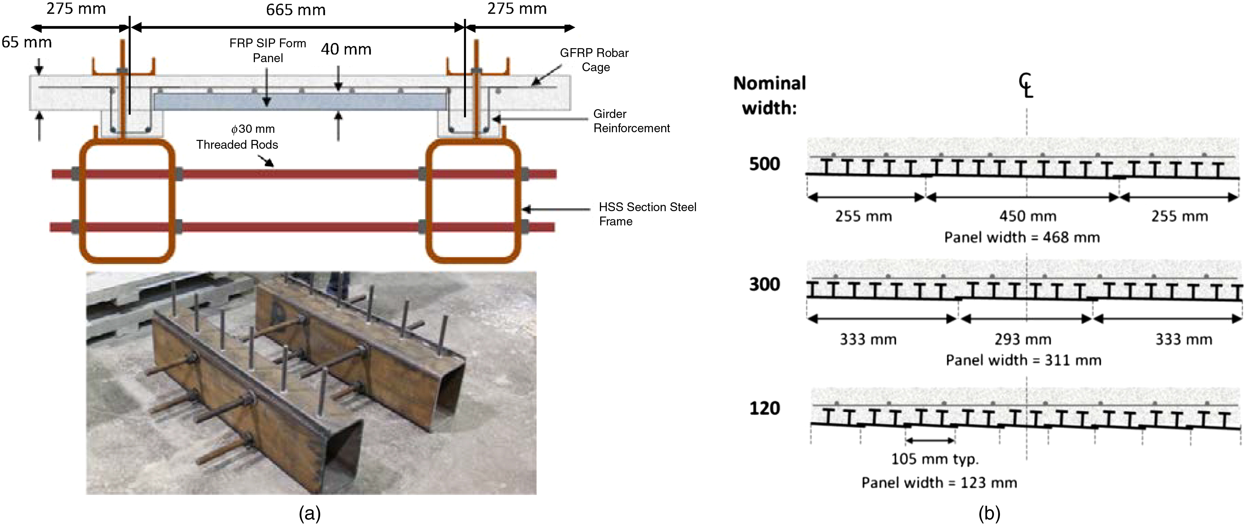 Splices of FRP Stay-in-Place Structural Forms in Concrete Bridge ...
