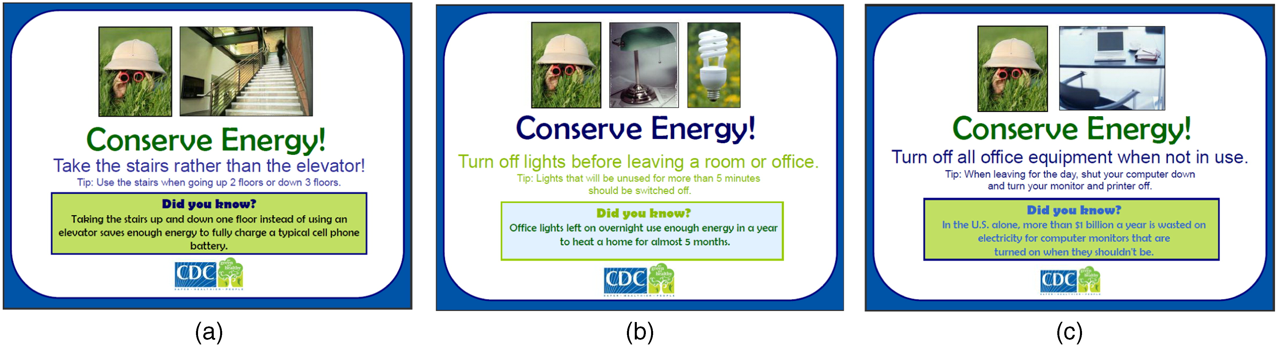 Go Green Get Healthy An Agencywide Effort To Reduce Energy Use And Turn Off Electricity Move The Centers For Disease Control Prevention Toward Sustainability Journal Of
