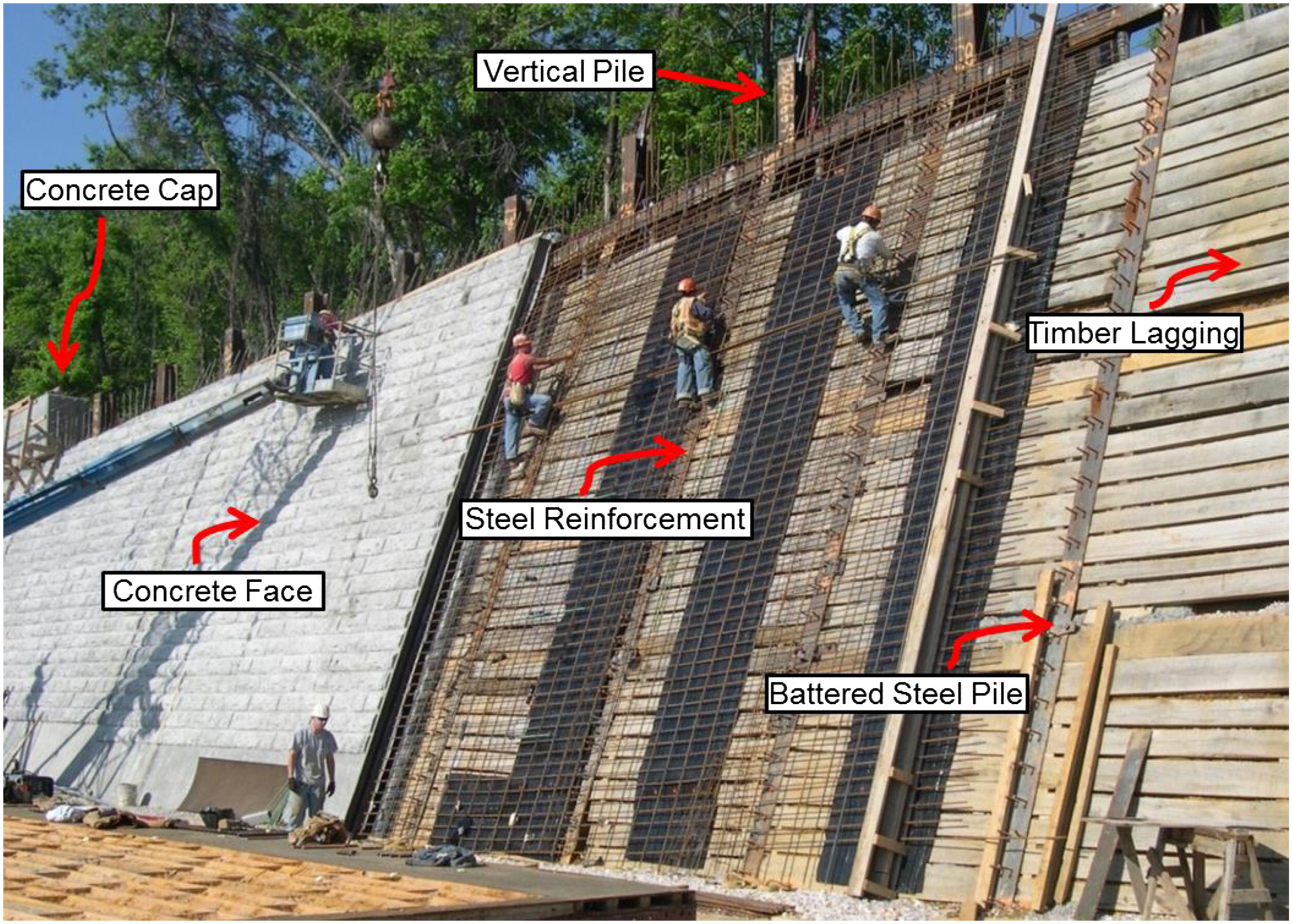 Piling Framed Concrete Retaining Wall Design Pressures and