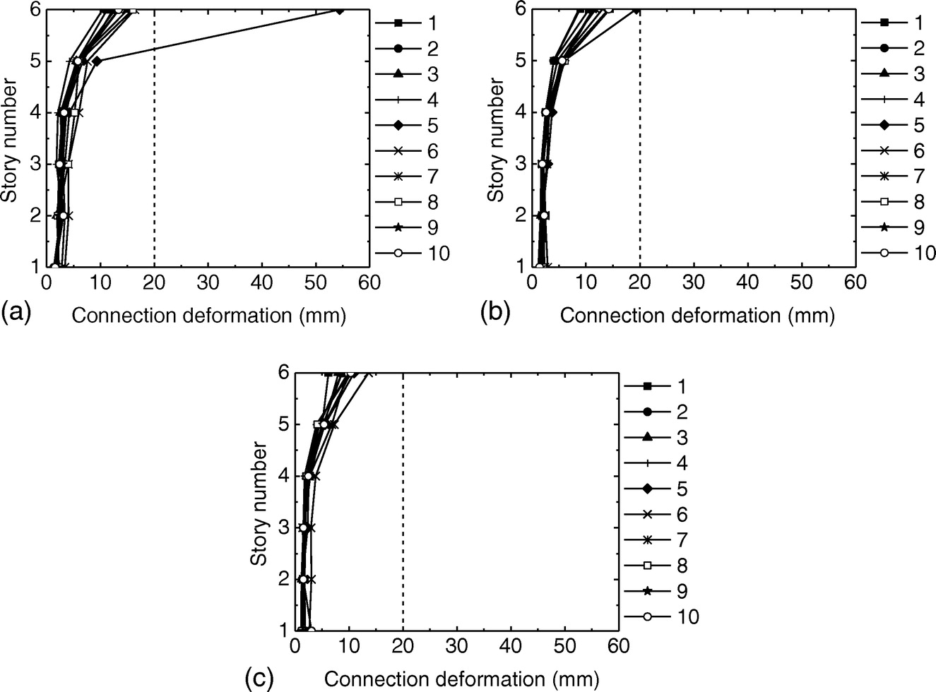Seismic Performance Of A Hybrid Building System Consisting Ultimate Eq Wiring Diagram Light Wood Frame Structure And Reinforced Masonry Core Journal