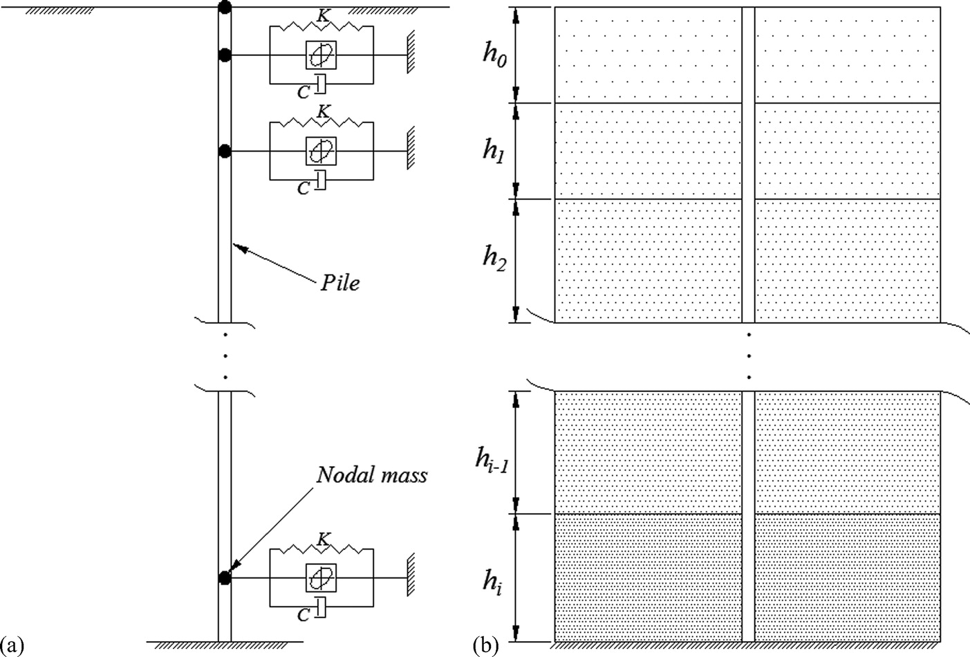 Seismic Design Of A Long Span Cable Stayed Bridge With Fluid Viscous Emerson Pump Motor Wiring Diagram Dampers Practice Periodical On Structural And Construction Vol 21 No 1