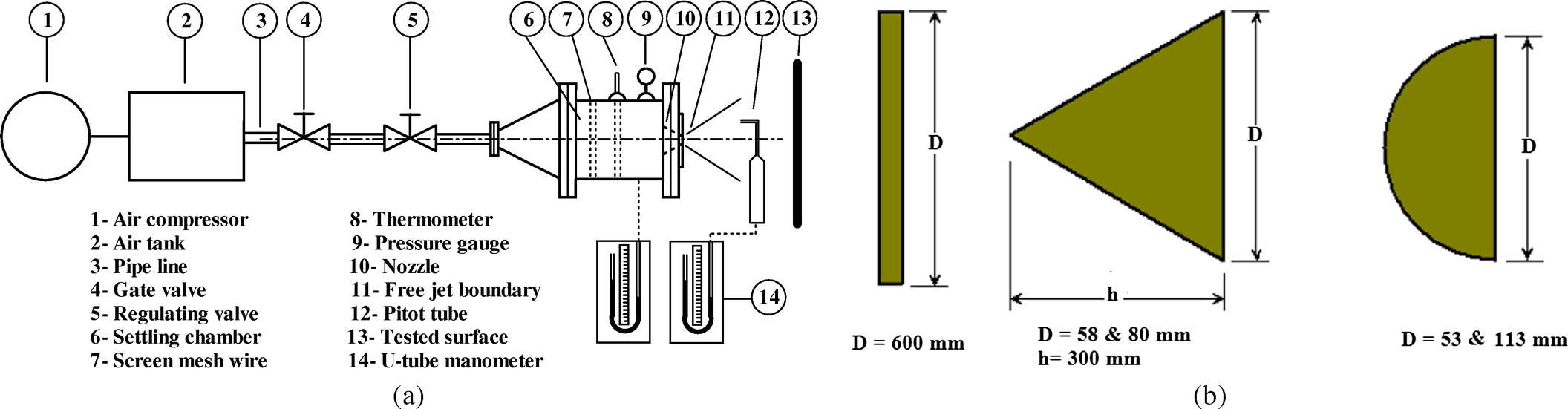 Behavior Of Air Jet Impinging On Curved Surfaces Journal Tank Schematic Symbol Aerospace Engineering Vol 27 No 5