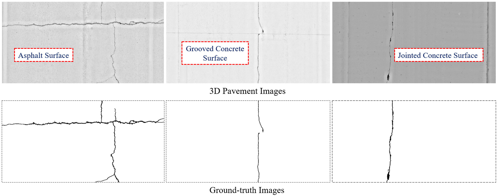 Deep Learning–Based Fully Automated Pavement Crack Detection on 3D