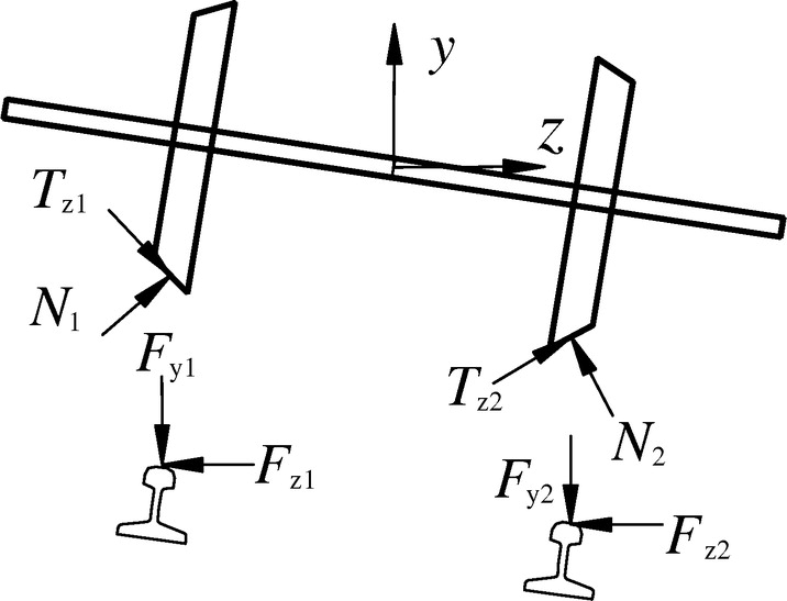 Dynamic Stress Analysis Of Long Suspension Bridges Under Wind
