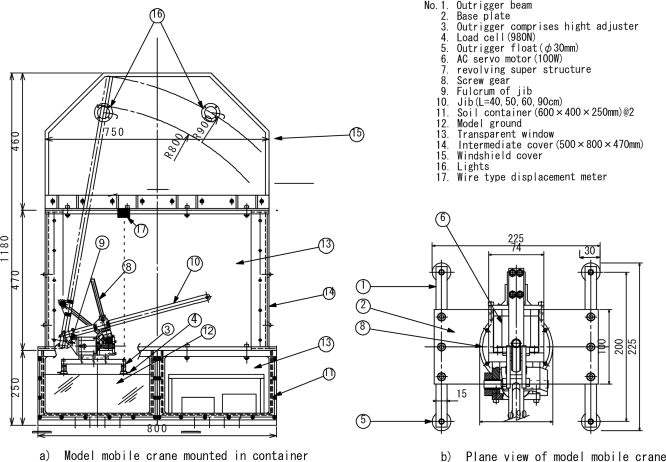 yses of Instability in Mobile Cranes due to Ground Penetration ... National B Crane Wiring Diagram on