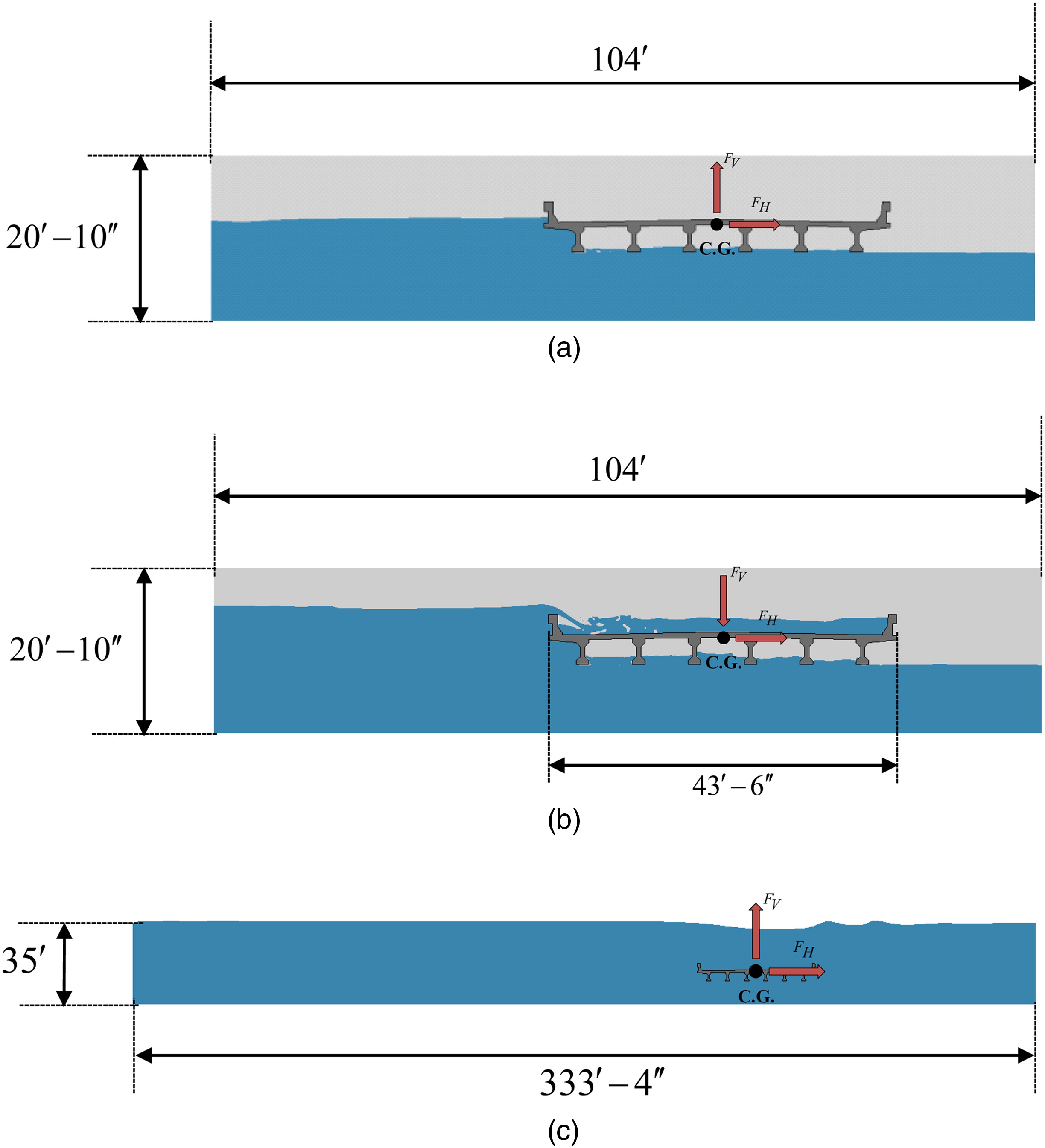 Simulation And Estimation Of Tsunami Loads On Bridge Superstructures If The Box Is At Rest Net Force Acting It Equal To Journal Waterway Port Coastal Ocean Engineering Vol 141 No 2