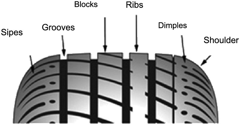 Impact of Tire and Traffic Parameters on Water Pressure in