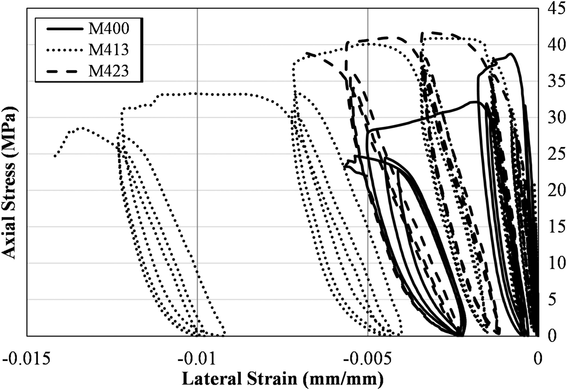 Generalized Axial Stress Strain Response Of Rectangular Columns M400 Wiring Diagram Confined Using Cfrp Jackets And Anchors Journal Composites For Construction Vol 21