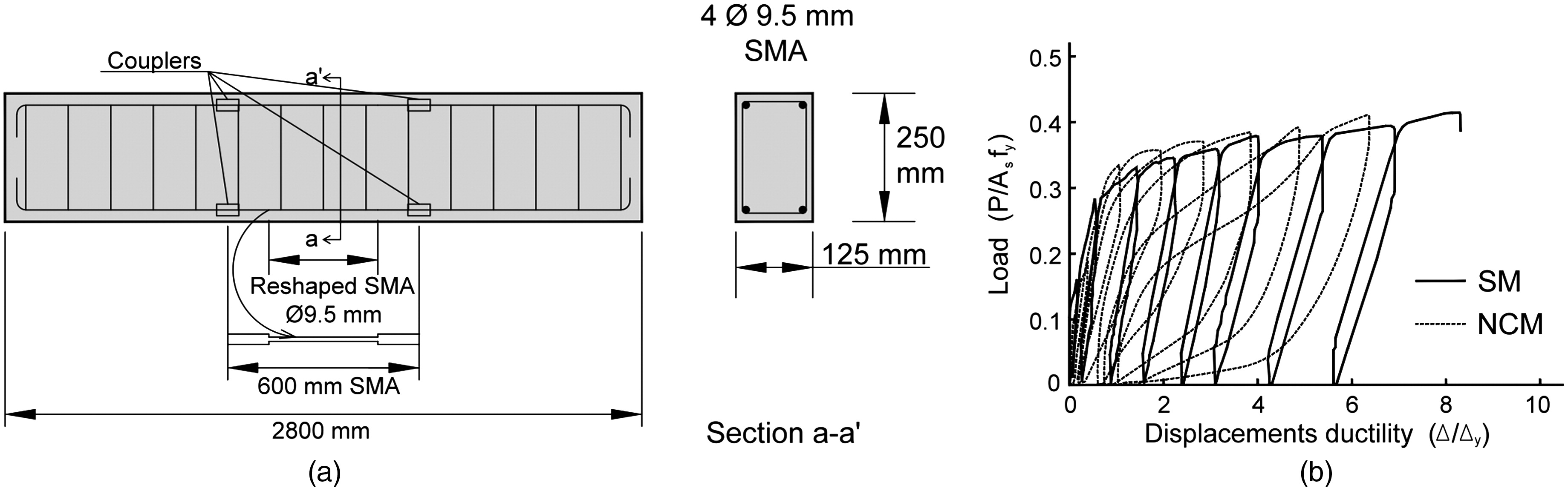 Pilot Experiences In The Application Of Shape Memory Alloys Figure 2910 Simple Rc Circuit Structural Concrete Journal Materials Civil Engineering Vol 26 No 11