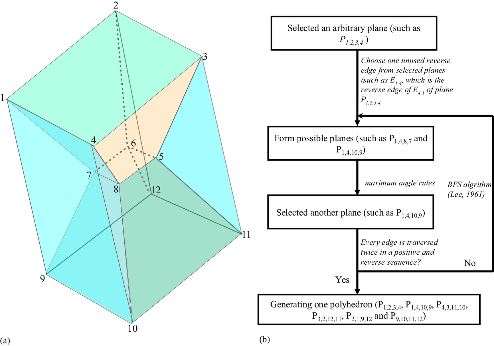 Research on Fault Cutting Algorithm of the Three-Dimensional ...