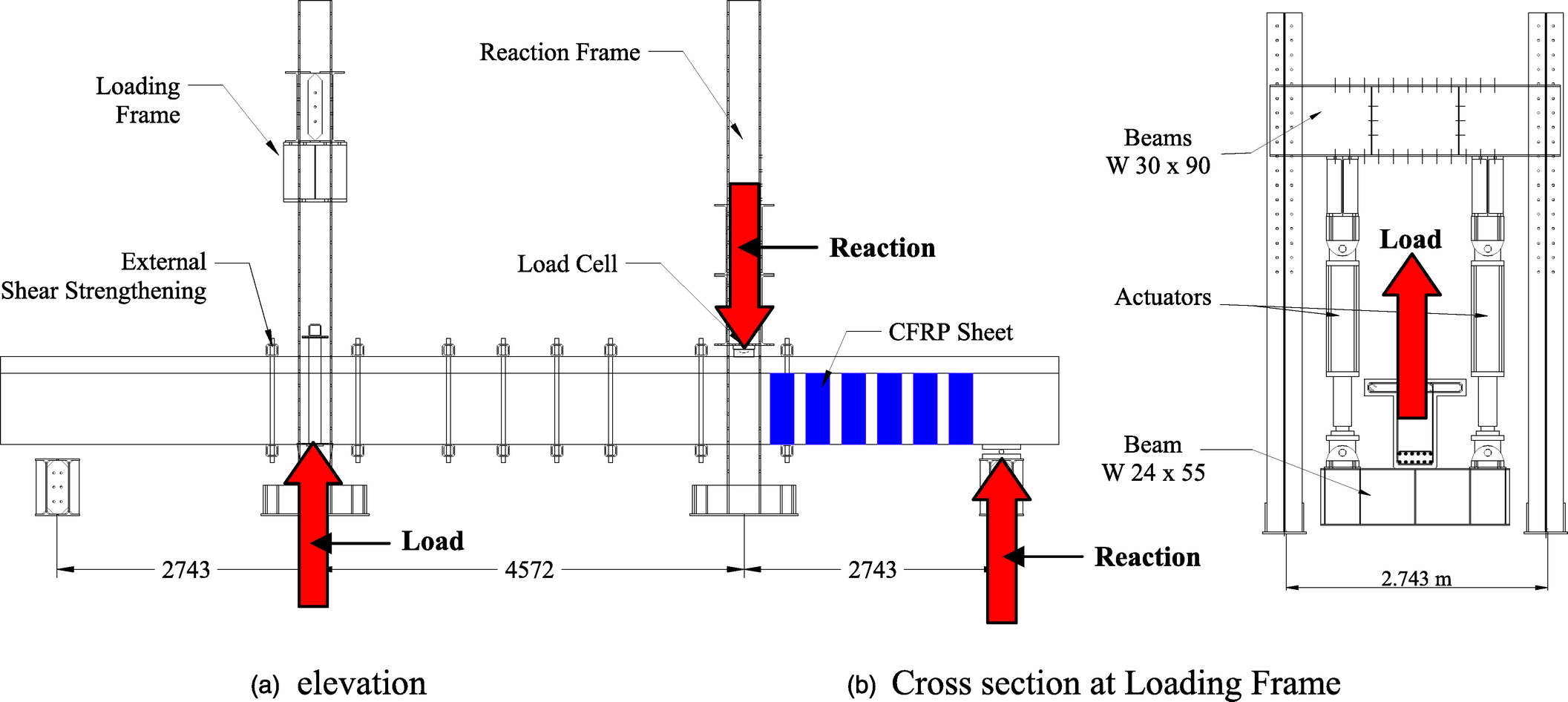 Behavior Of Rc T Beams Strengthened In Shear With Cfrp Under Cyclic Problem 417 And Moment Diagrams Strength Materials Review Loading Journal Bridge Engineering Vol 18 No 2