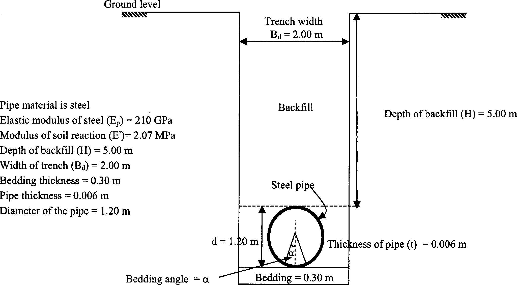 Reliability Analysis of Deflection of Buried Flexible Pipes