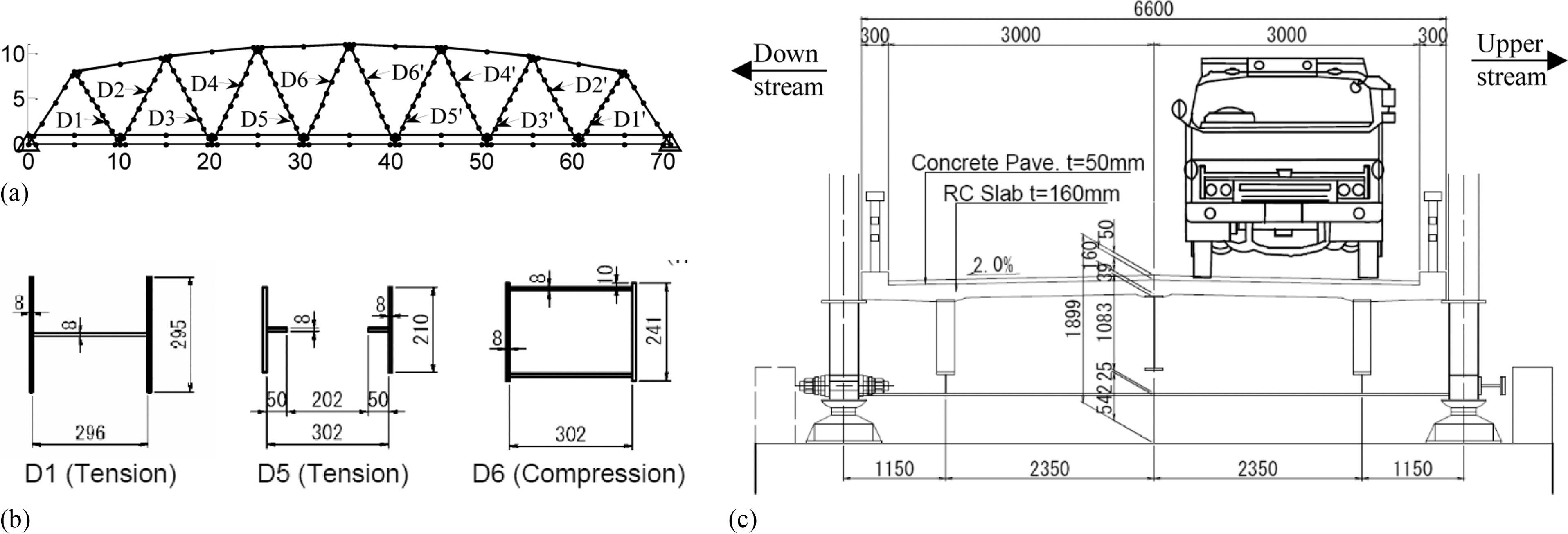 Vibration Based Health Monitoring Of An Existing Truss Bridge Using Warren Diagram Component Inside Energy Damping Evaluation Journal Engineering Vol 23 No 1