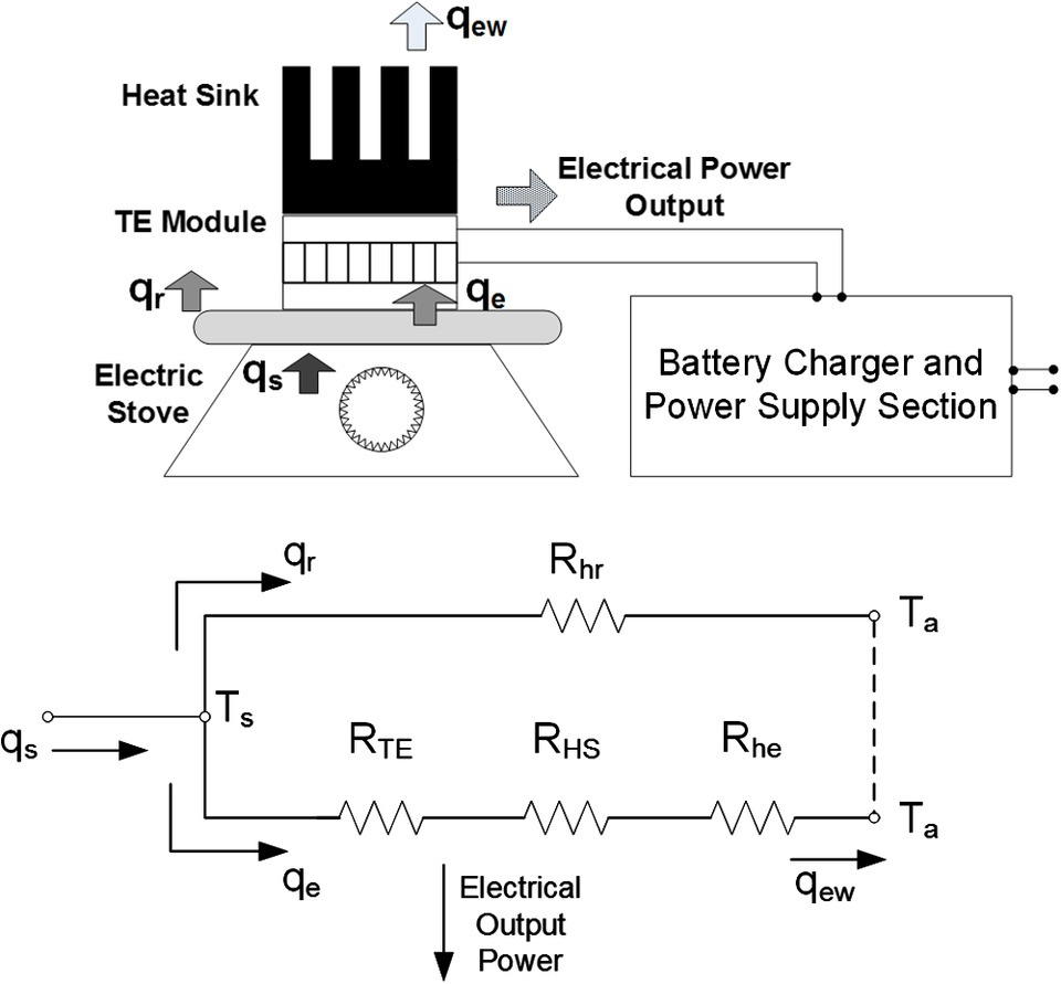Low Power Energy Harvesting Of Thermoelectric Battery Charger With Circuit Moreover Block Diagram Ac Drive On Variable Supply Step Up Dcdc Converter Applicable Case Study For Personal Electronic Gadgets Journal