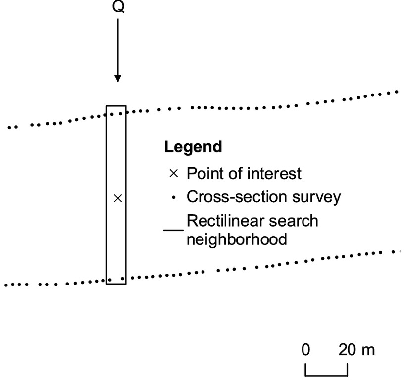 Rectilinear Inverse Distance Weighting Methodology for