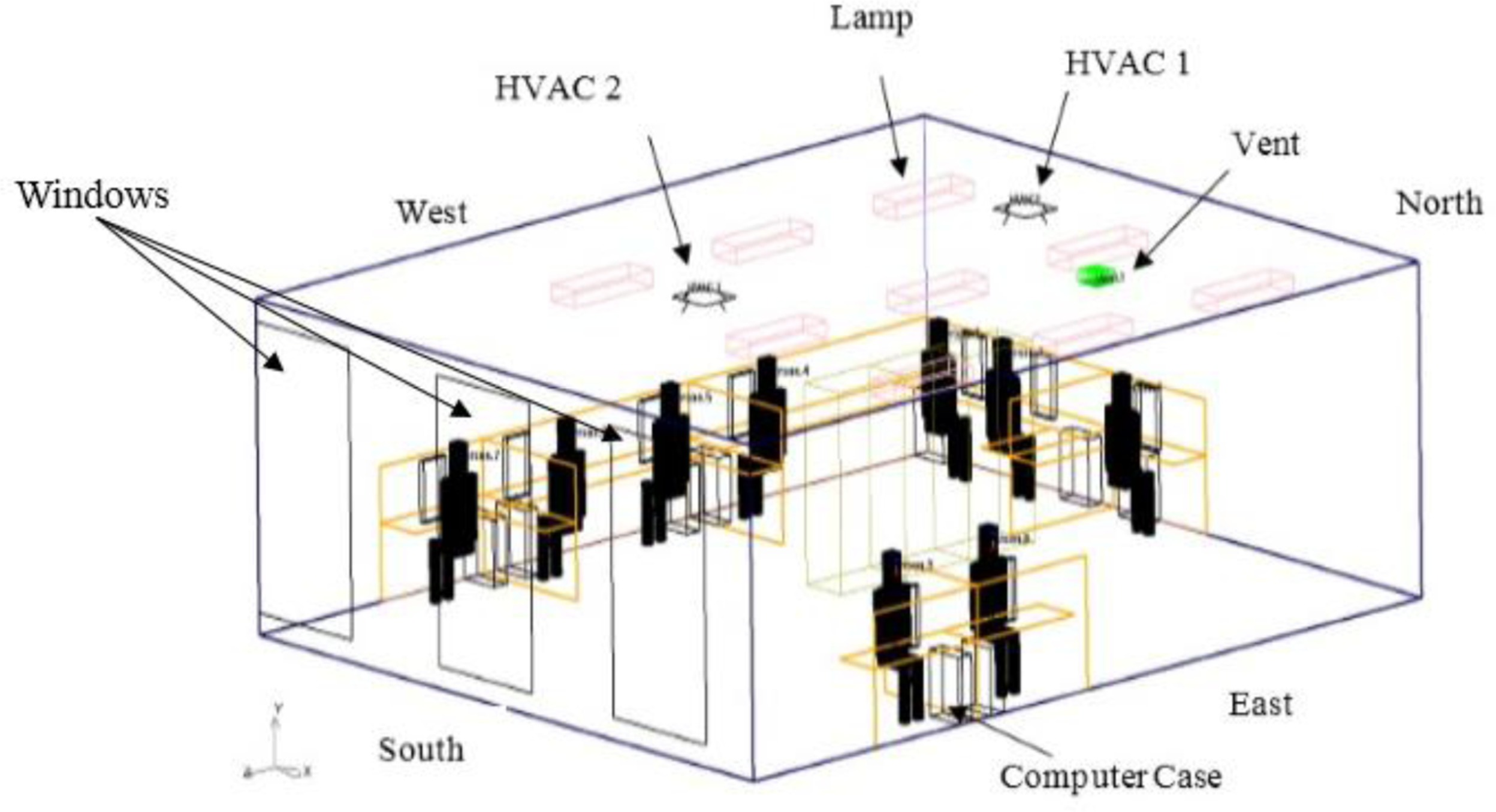 Investigating Occupancy Driven Air Conditioning Control Based On Hvac Drawing Review Thermal Comfort Level Journal Of Architectural Engineering Vol 24 No 2