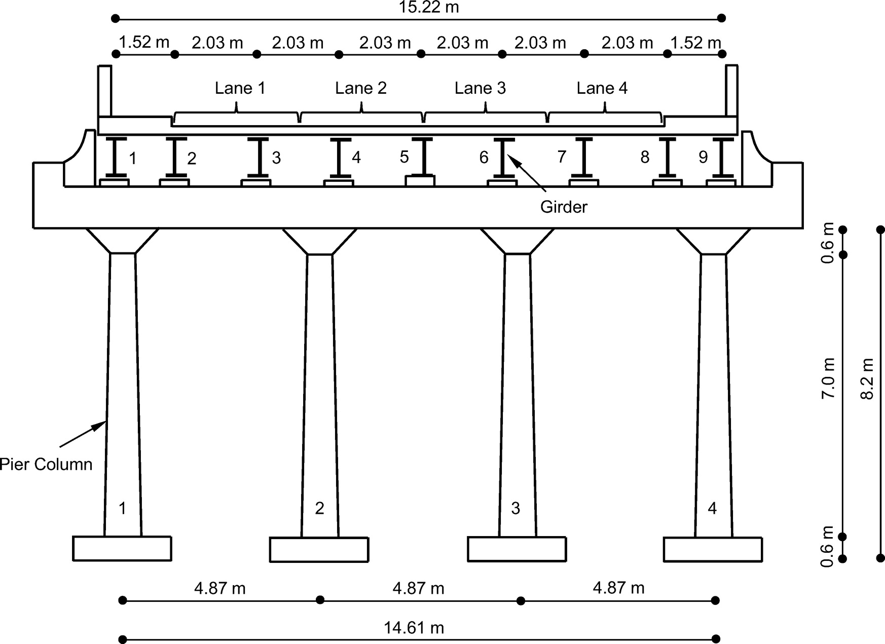 Time Variant Risk Assessment Of Bridges With Partially And Fully Basic Pneumatic Diagram Related Keywords Suggestions Closed Lanes Due To Traffic Loading Scour Journal Bridge Engineering Vol 21