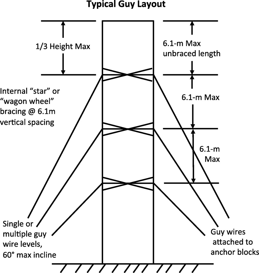 electrical ladder diagram examples  diagram  auto wiring