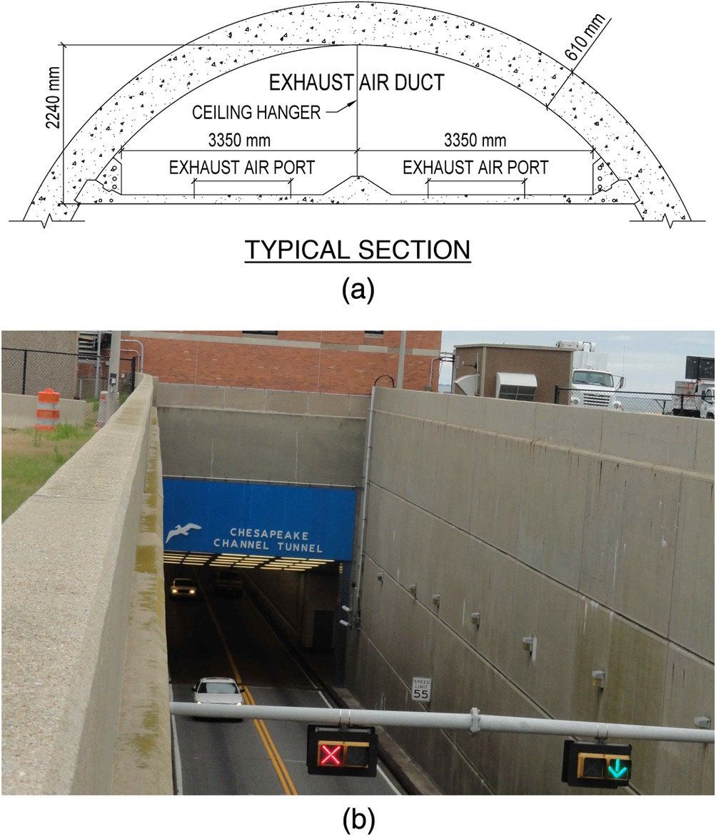 nondestructive testing methods for underwater tunnel linings