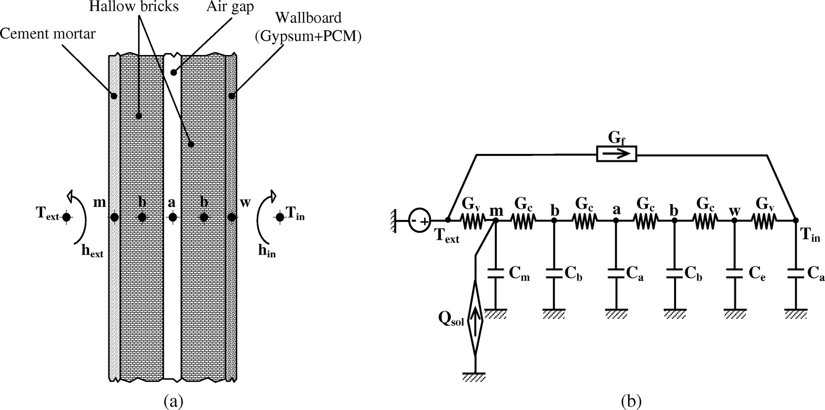 Effect Of The Switch Temperature On Summer Performance Phase Tesla Change Materials In Buildings Journal Energy Engineering Vol 141 No 4