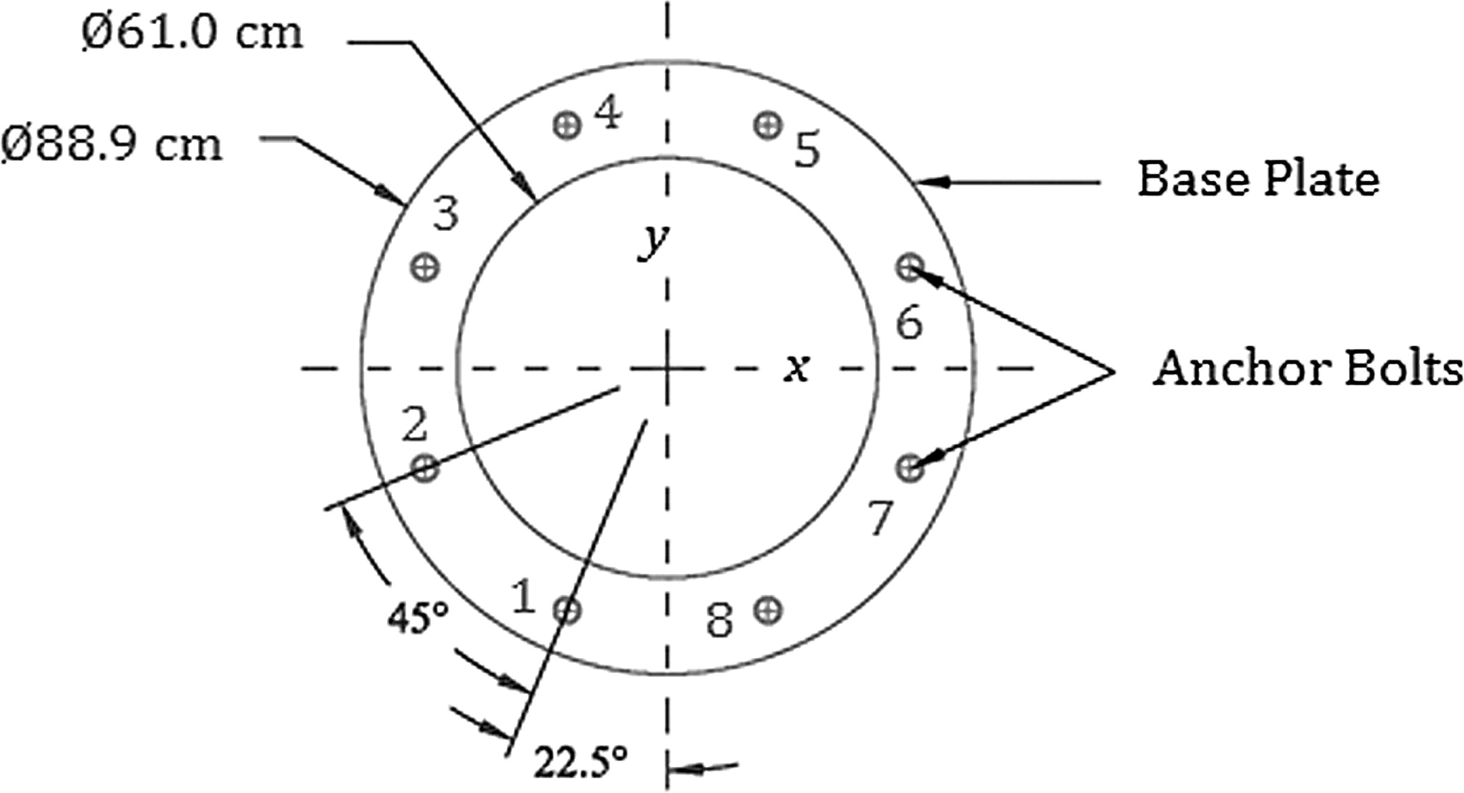 Lateral Load Analysis of Stand-off Anchor Bolt Connections Using the
